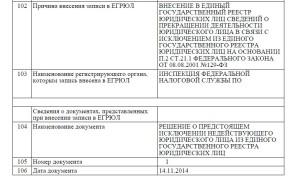 Рис.3. Выписка из ЕГРЮЛ (Исключение организации из ЕГРЮЛ за непредставление отчетности)